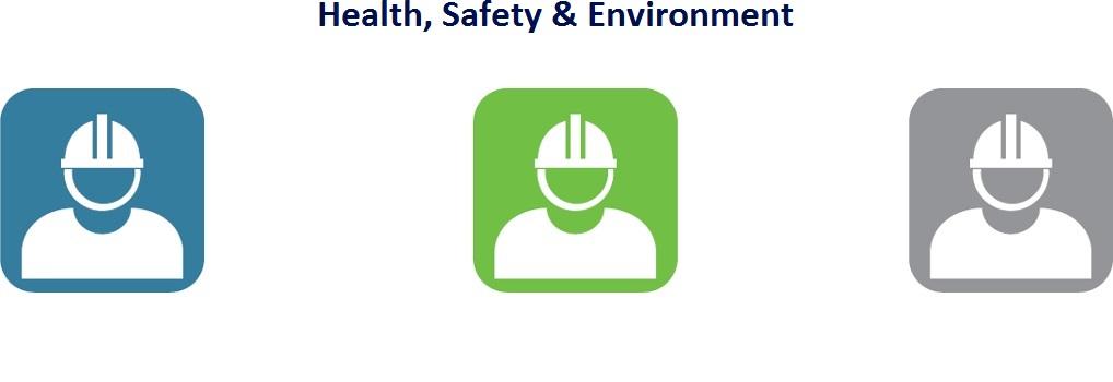Health Safety Environment Sogos Academy Courses